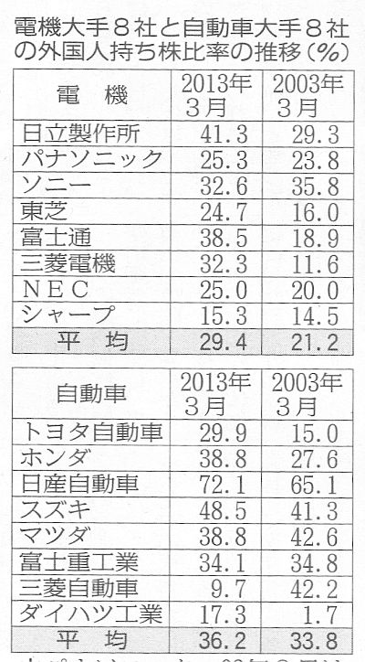 https://livedoor.blogimg.jp/shosuzki/imgs/c/0/c022a864.jpg