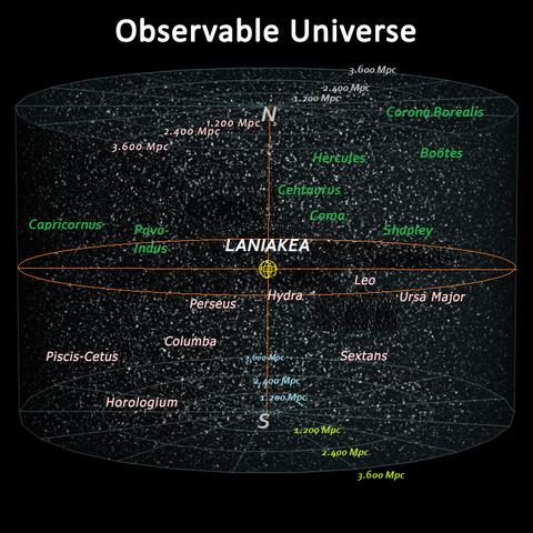 Observable_universe_r
