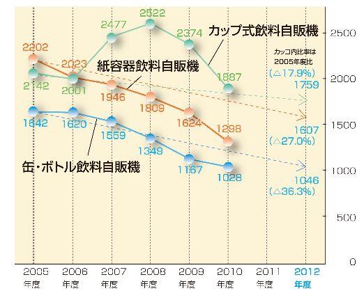 https://livedoor.blogimg.jp/shosuzki/imgs/c/b/cb777788.jpg