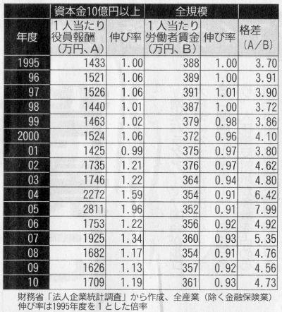 https://livedoor.blogimg.jp/shosuzki/imgs/c/f/cf6dbb09.jpg