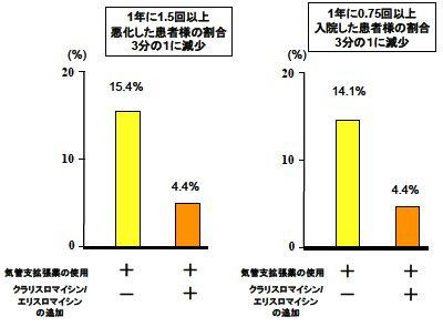 http://livedoor.blogimg.jp/shosuzki/imgs/d/1/d1975575.jpg