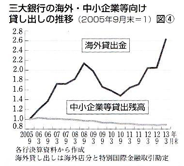 https://livedoor.blogimg.jp/shosuzki/imgs/d/f/df815c7f.jpg