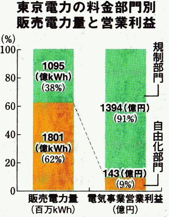 http://livedoor.blogimg.jp/shosuzki/imgs/e/6/e6298e77.jpg