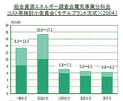 https://livedoor.blogimg.jp/shosuzki/imgs/e/a/ea8c8ff6.jpg