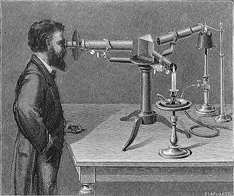 分光器を使っているキルヒホフ