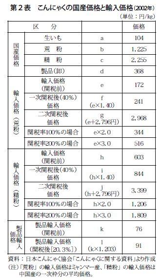 https://livedoor.blogimg.jp/shosuzki/imgs/f/1/f1349ce2.jpg