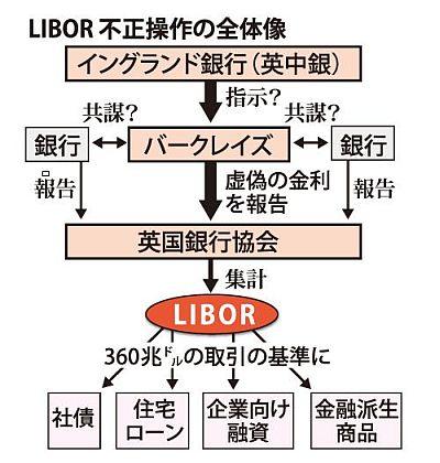 http://livedoor.blogimg.jp/shosuzki/imgs/f/6/f6d2de1c.jpg