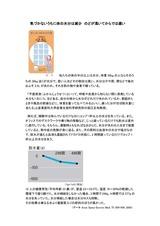 ★健康★ 水分補給 のどが渇いてからでは遅い (1)-1
