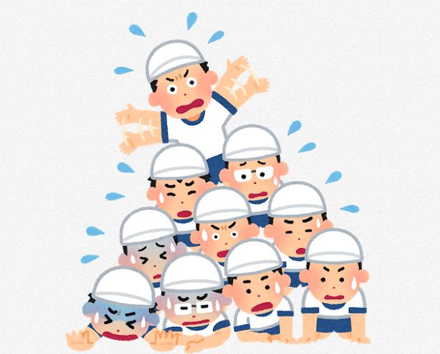 【東大阪市立小学校】 運動会で7段ピラミッドを予定、知事は反対