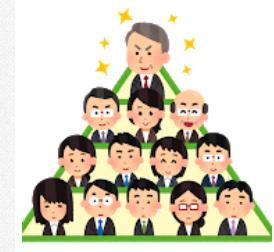 【画像】リーダーとボスの違いが一発でわかる画像がこちら