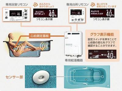 New心拍センサー浴槽