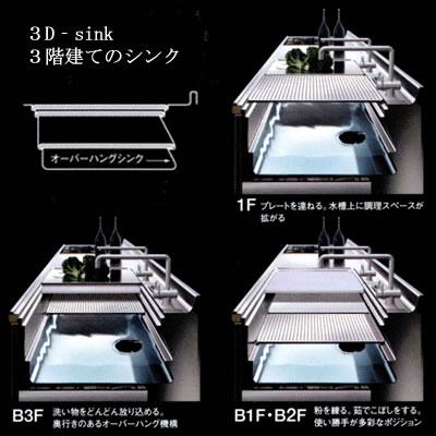 3Dシンク断面形状