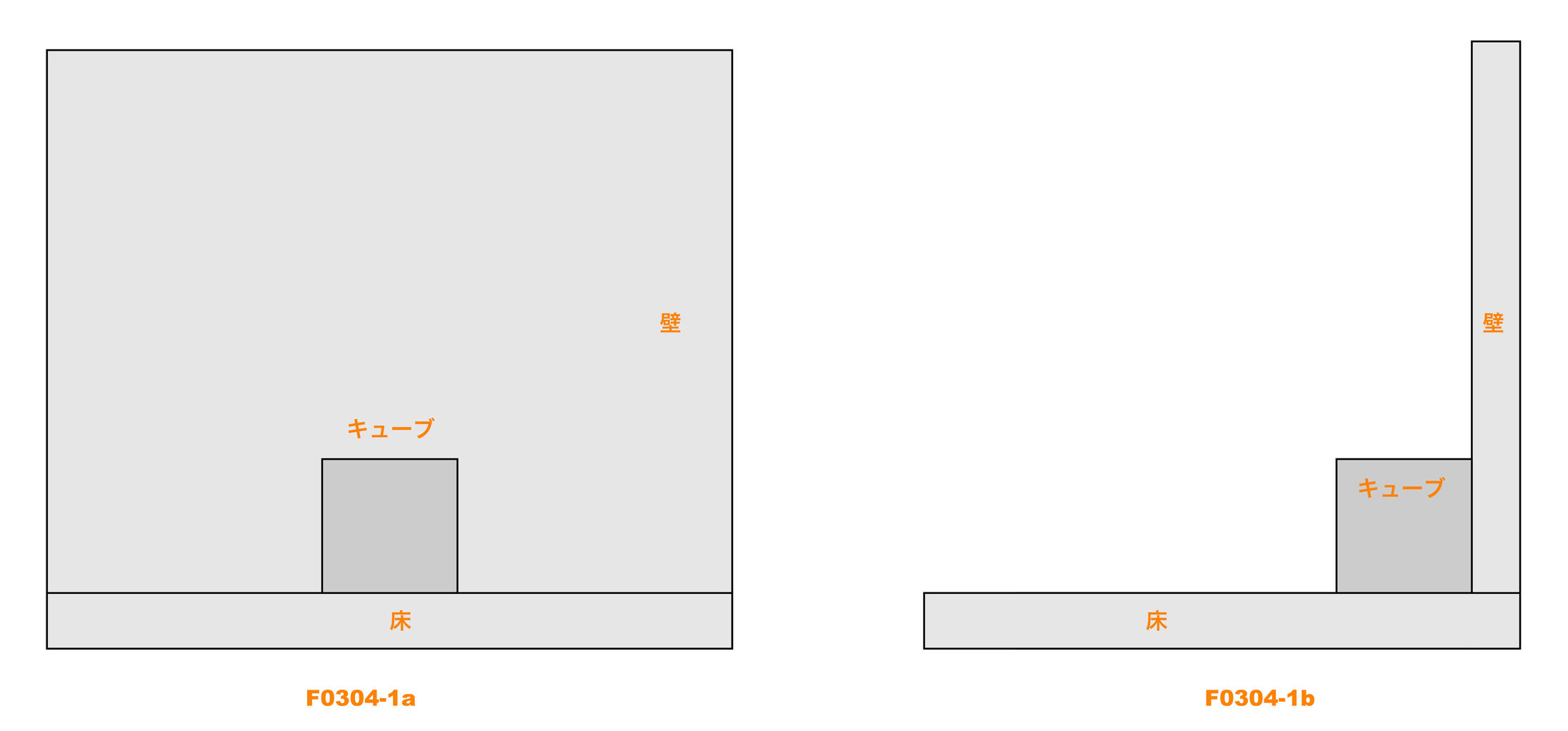 Shoyamao's rehabilitation   上面+側面二面の三面rとして顕われるキューブ [0304] コメント