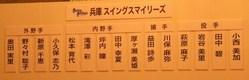 兵庫スイングスマイリーズボード