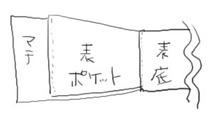 20111029007