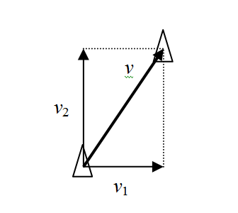 速度の合成2