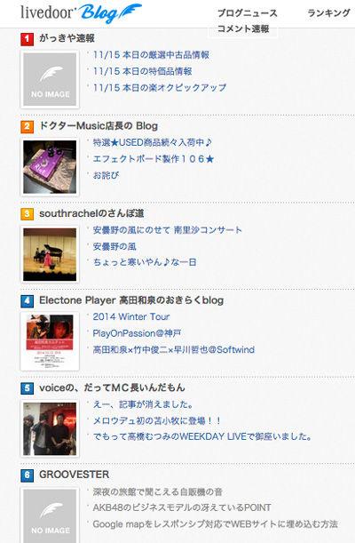 blogranking_20141117