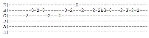 blur_tender_intro_guitartab