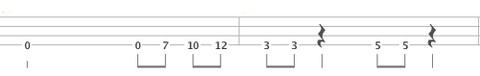 Lenny-Kravitz---'Always-On-The-Run_chorus_basstab
