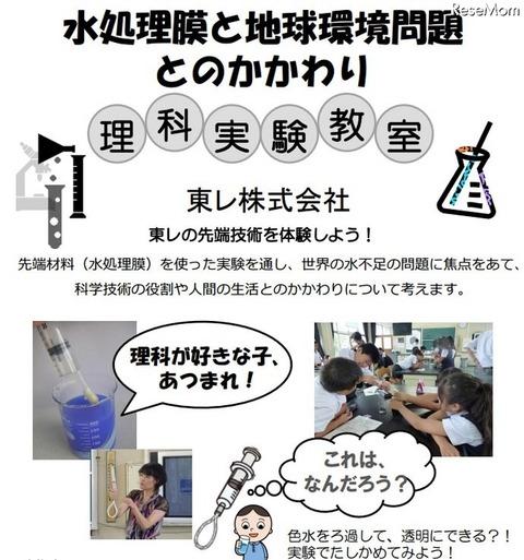 理科実験教室~水処理膜と地球環境問題とのかかわり