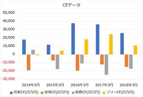 日本軽金属CF