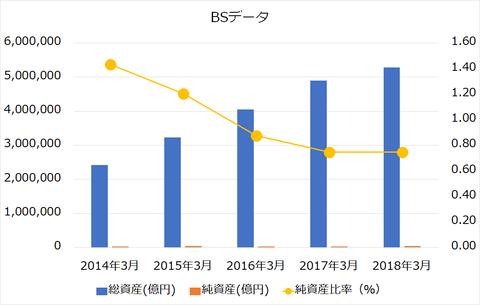 日本銀行BS
