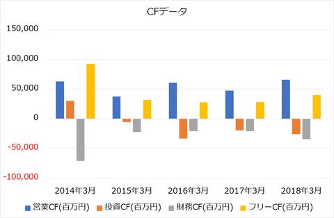 日本取引所グループCF
