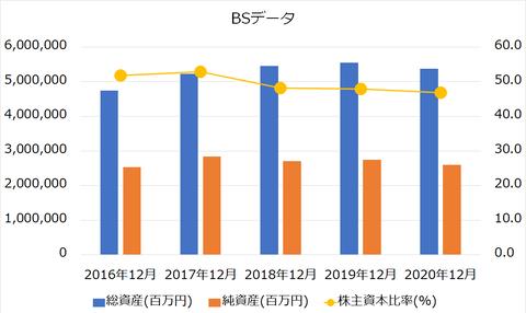 日本たばこ産業BS
