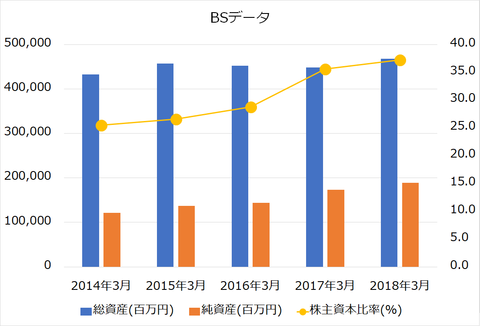 日本軽金属BS