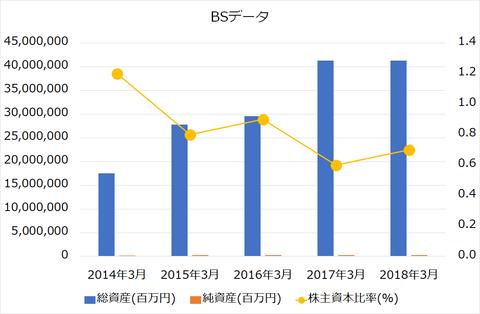 日本取引所グループBS