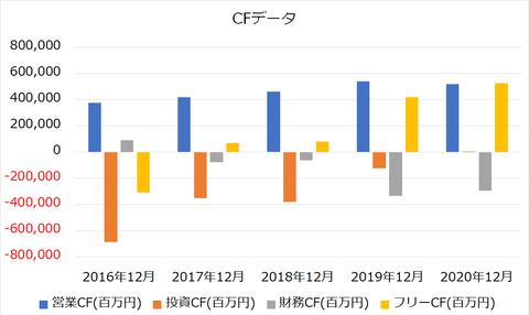 日本たばこ産業CF