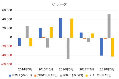 松井証券CF