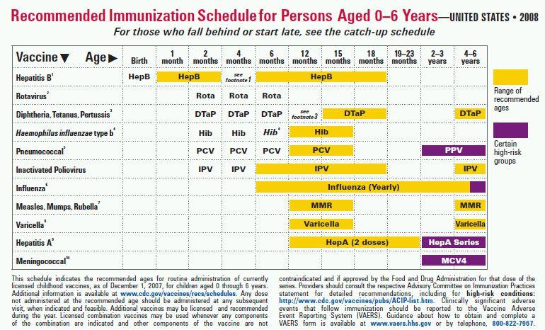 接種 スケジュール 予防 赤ちゃん