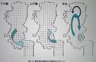 東京湾の潮流の代表的パターン
