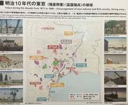 明治10年代の東京の殖産興業・富国強兵の様相