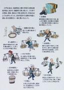 江戸のリサイクル業  1