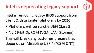 2020年、ついにIntelのx86でDOSが動作しなくなる
