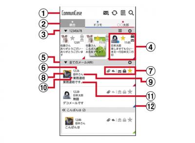 communicase1-560x411