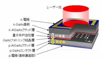 Laser05_400x231