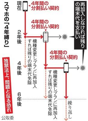 20180629-00000059-asahi-000-2-view