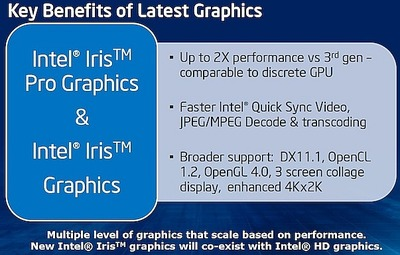 intel-iris-small-benefits-small