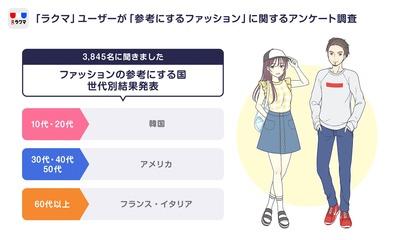 rakuma_ranking_20190711_001