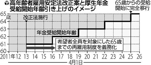 20120319-688380-1-L