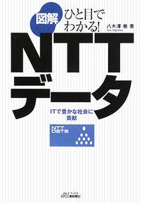NTTデータ企業研究.jpg