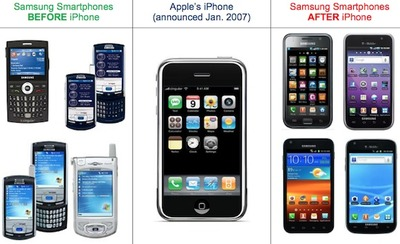 samsung_phones_before_after_iphone