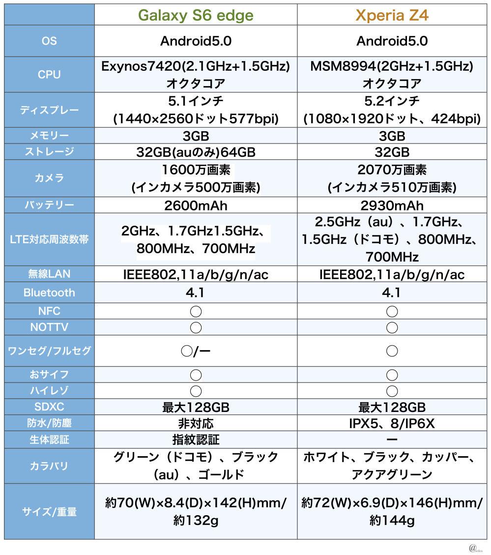 http://livedoor.blogimg.jp/siawase1177-ha/imgs/7/3/733a18c7.jpg