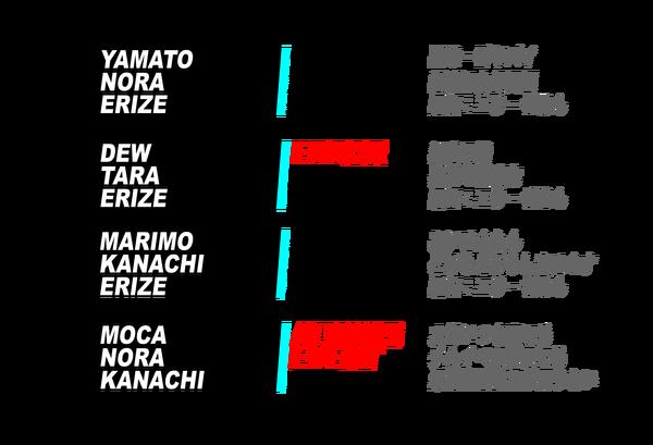ランキング編集用_シエスタ_ドッキリ