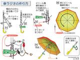 傘ラジオ概要カラー共立2011-2
