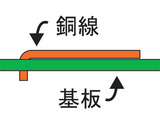 基板と銅線