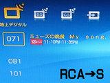 RCAtoS画像